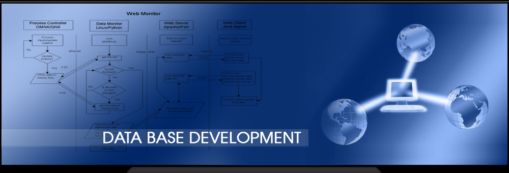 Banner - Database Development