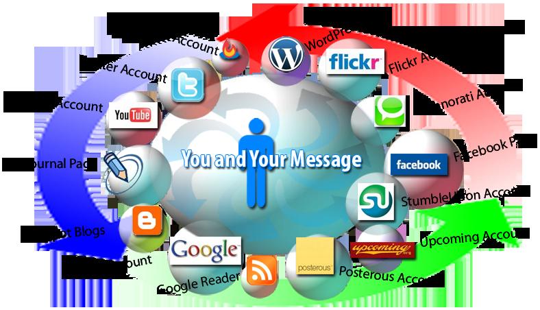 social-media-diagram-wide3